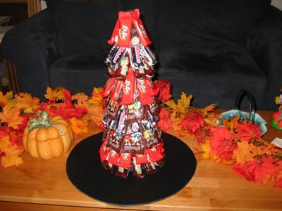 Chocolate Candy Witch's Hat
